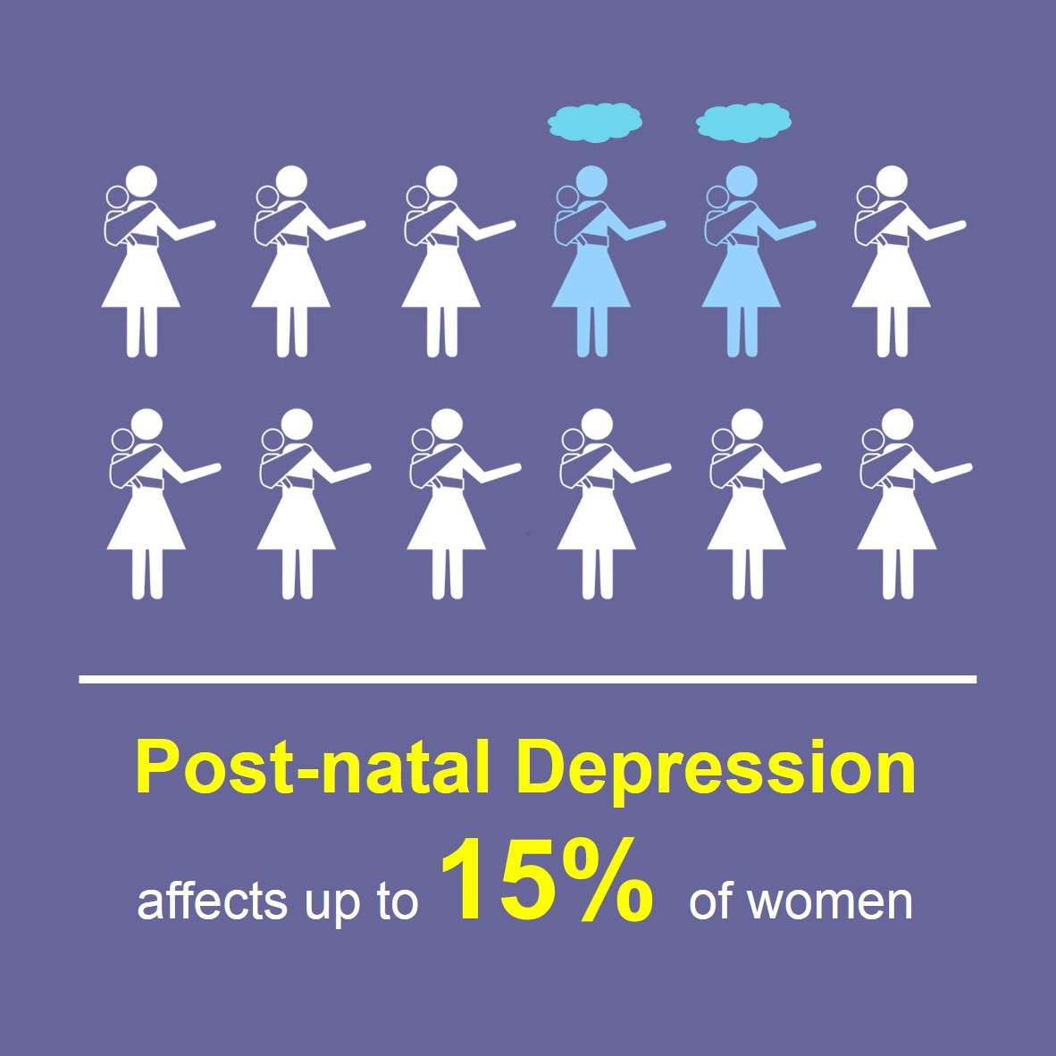 post natal depression Maternity blues), postpartum (or postnatal) depression and puerperal (postpartum or postnatal) psychosis each of which differs in its prevalence, clinical presentation, and management maternal mental health.
