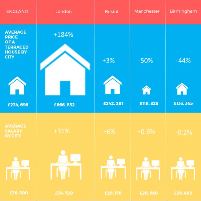 houses vs salary 3.jpg
