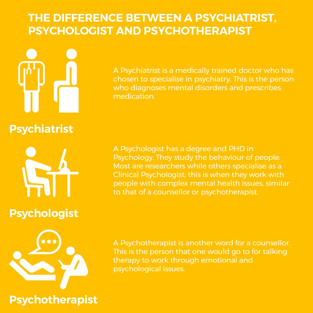 The Difference Between A Psychiatrist, Psychologist And
