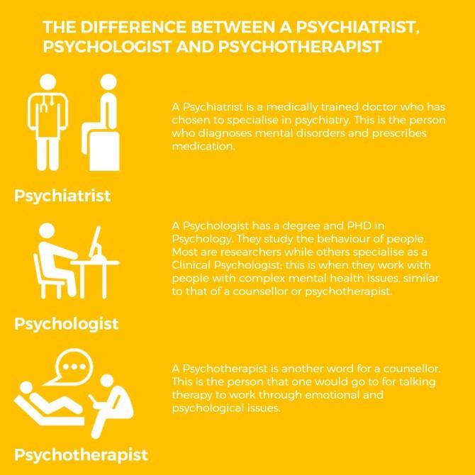 psychoambiguous